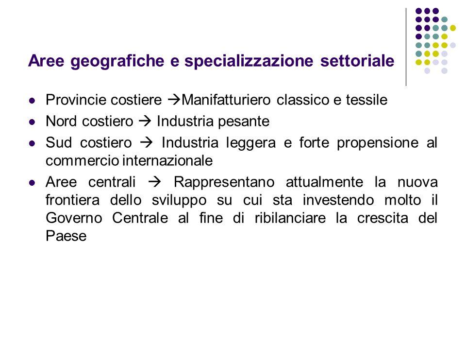 Aree geografiche e specializzazione settoriale