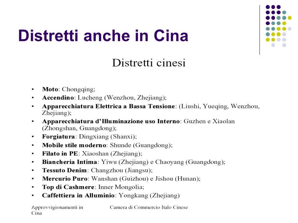 Distretti anche in Cina