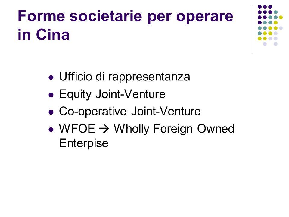 Forme societarie per operare in Cina