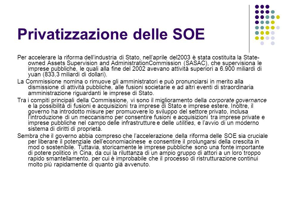 Privatizzazione delle SOE