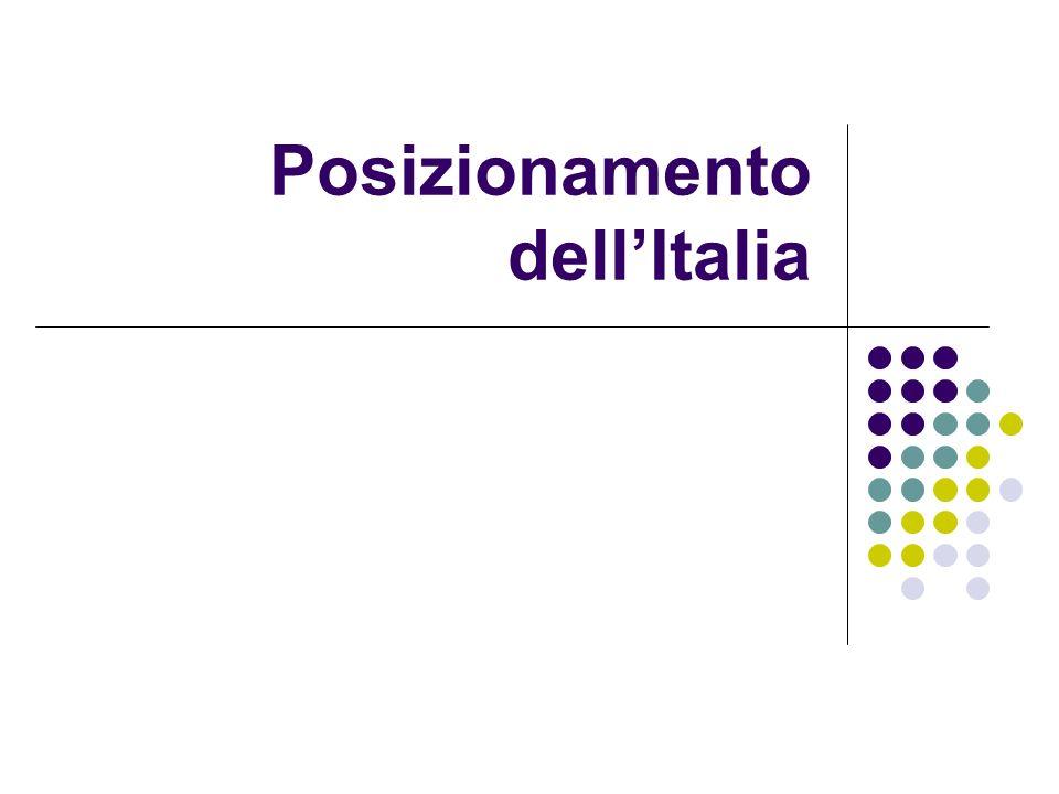 Posizionamento dell'Italia