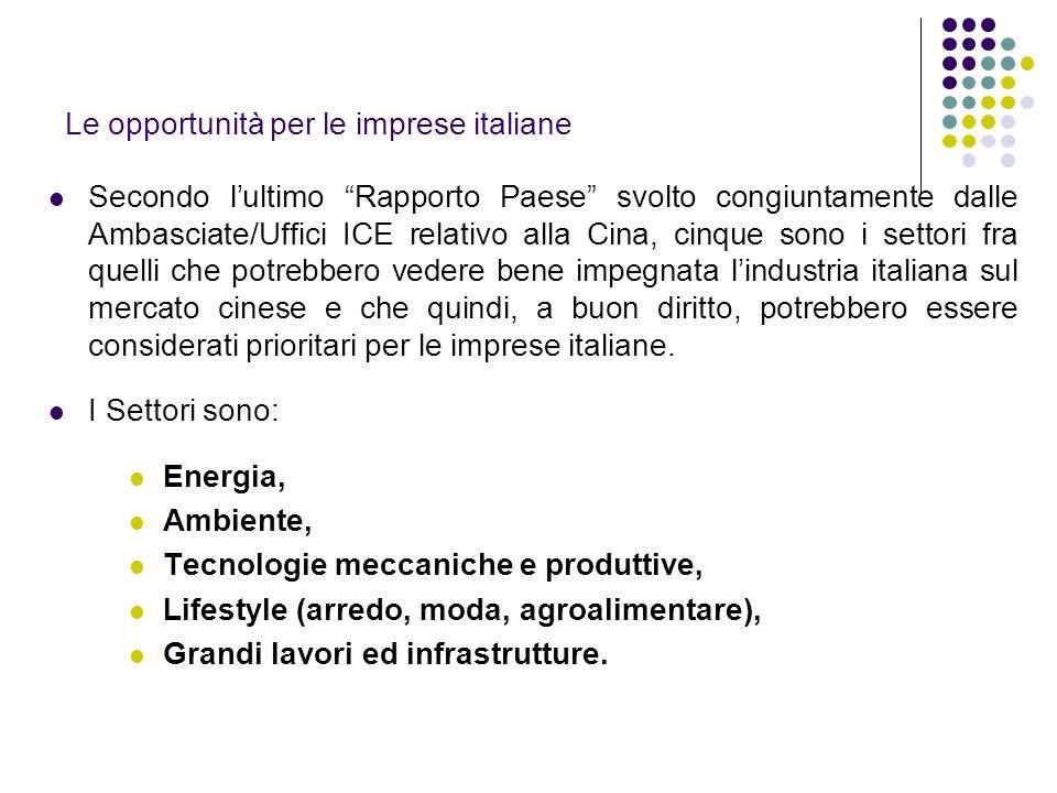 Le opportunità per le imprese italiane