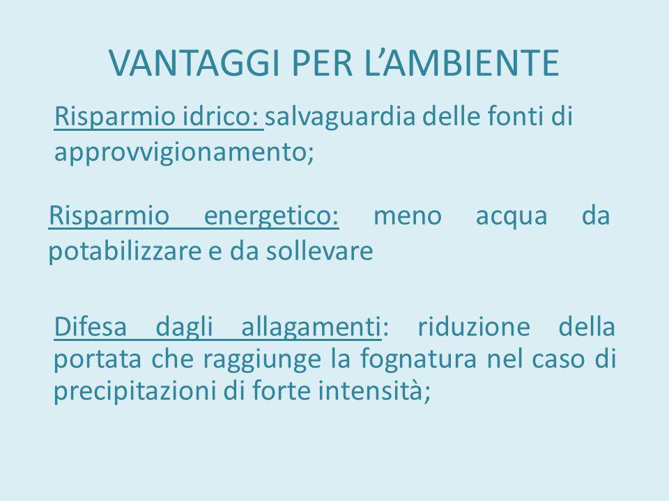 VANTAGGI PER L'AMBIENTE