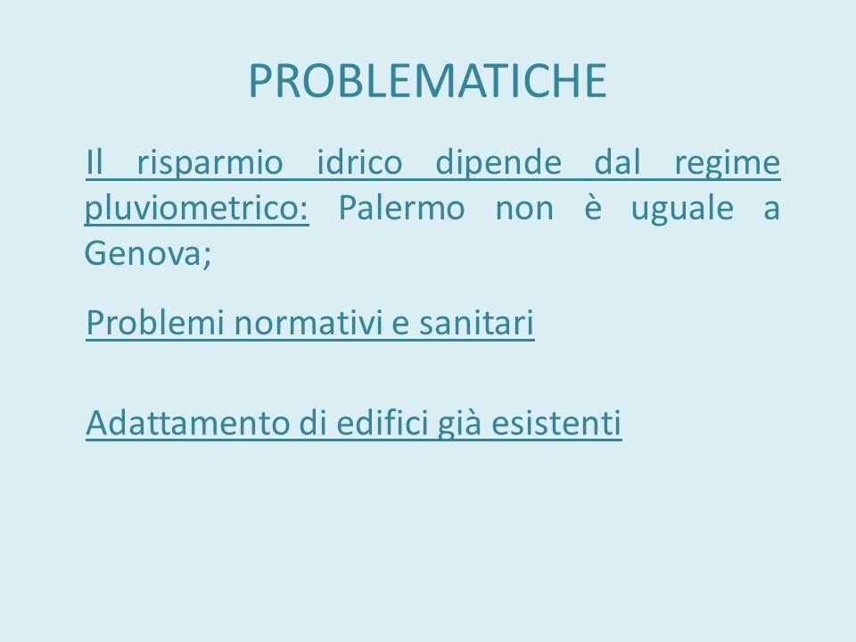 PROBLEMATICHE Il risparmio idrico dipende dal regime pluviometrico: Palermo non è uguale a Genova; Problemi normativi e sanitari.