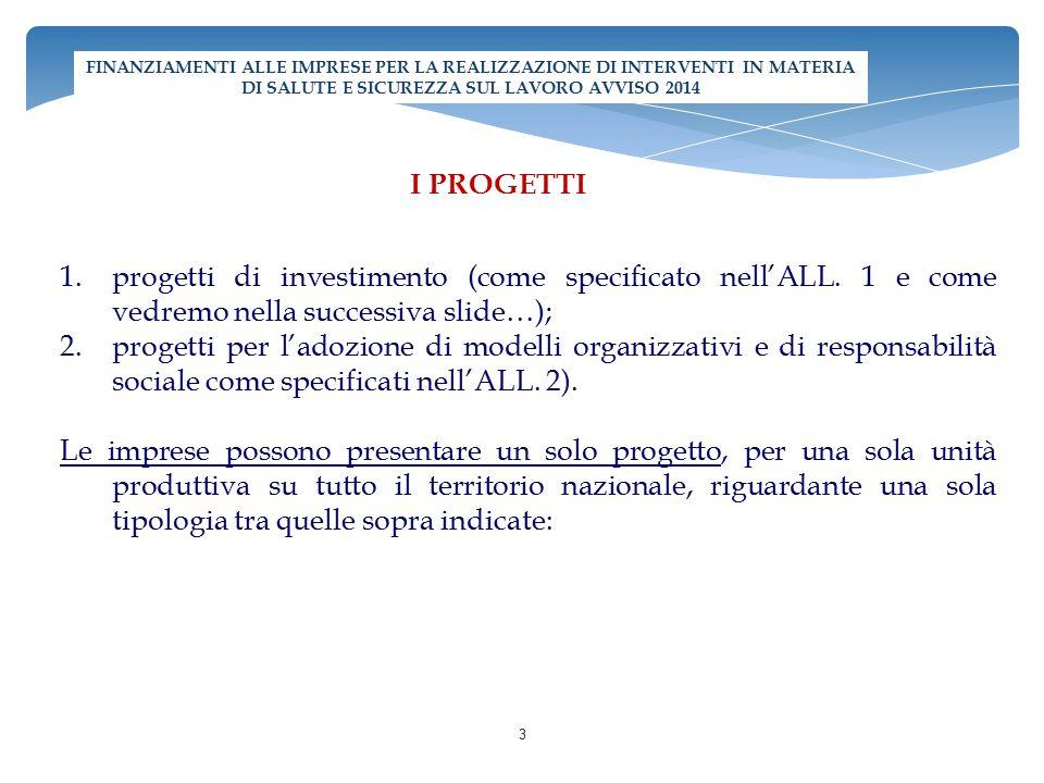 progetti di investimento