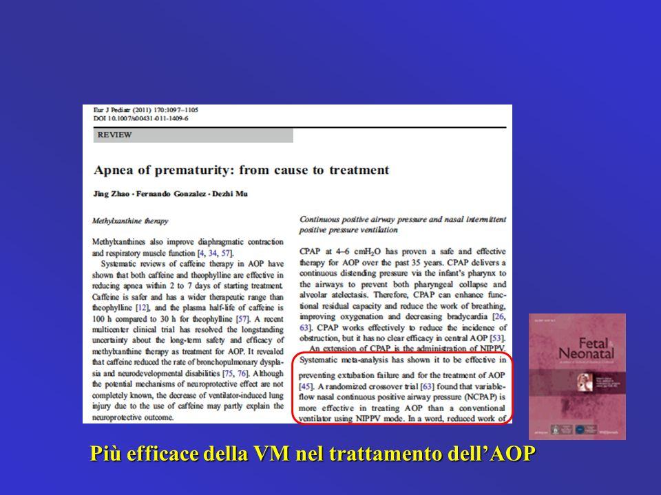Più efficace della VM nel trattamento dell'AOP