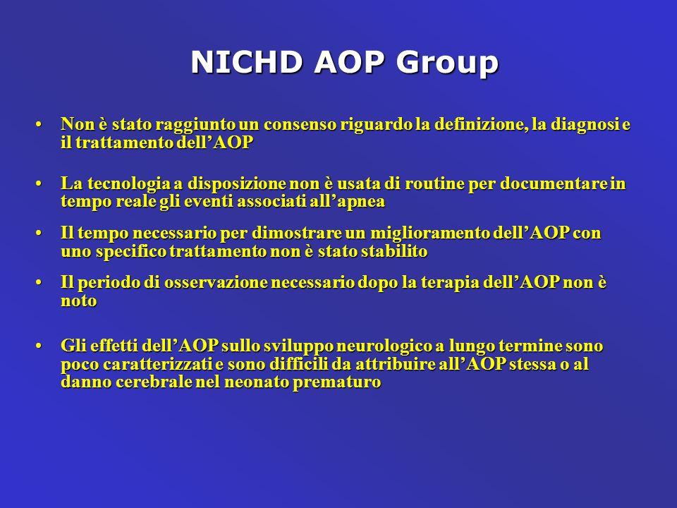 NICHD AOP Group Non è stato raggiunto un consenso riguardo la definizione, la diagnosi e il trattamento dell'AOP.