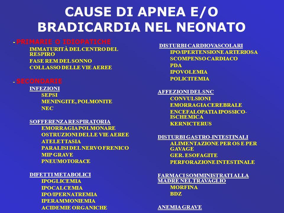 CAUSE DI APNEA E/O BRADICARDIA NEL NEONATO