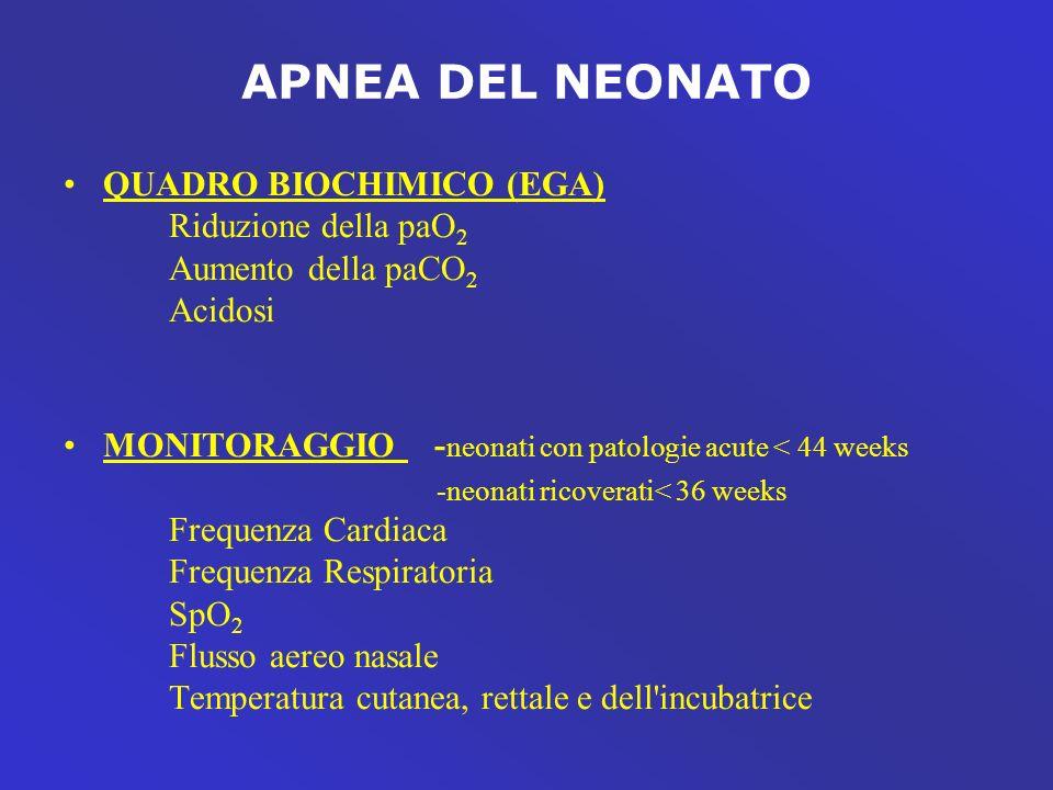 APNEA DEL NEONATO QUADRO BIOCHIMICO (EGA) Riduzione della paO2