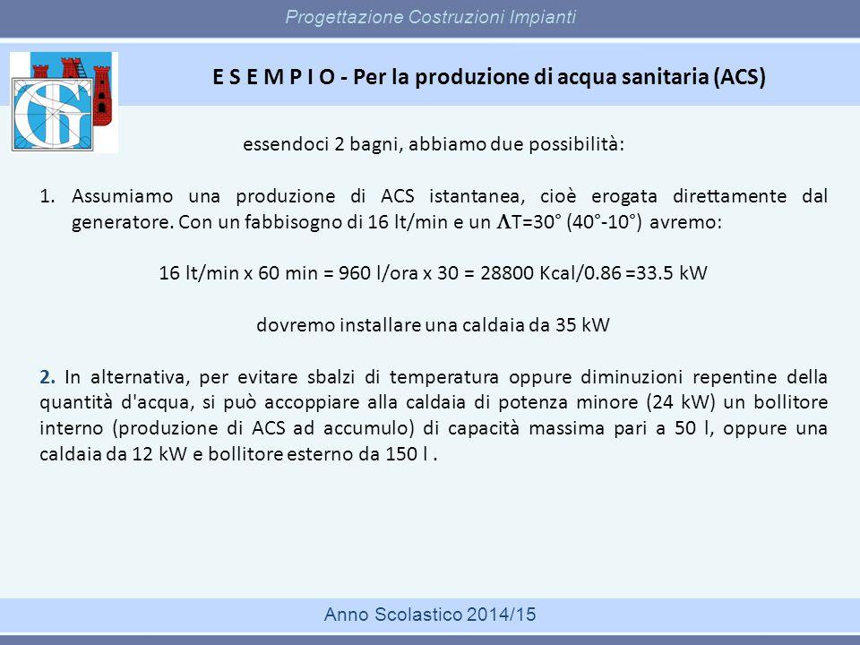 E S E M P I O - Per la produzione di acqua sanitaria (ACS)