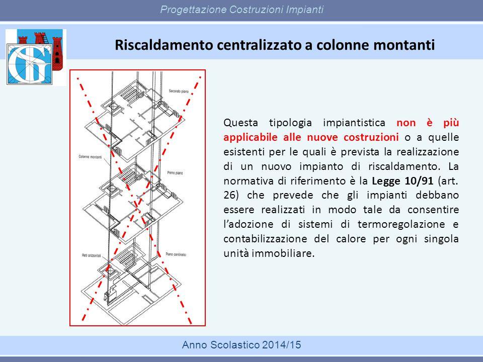 Riscaldamento centralizzato a colonne montanti