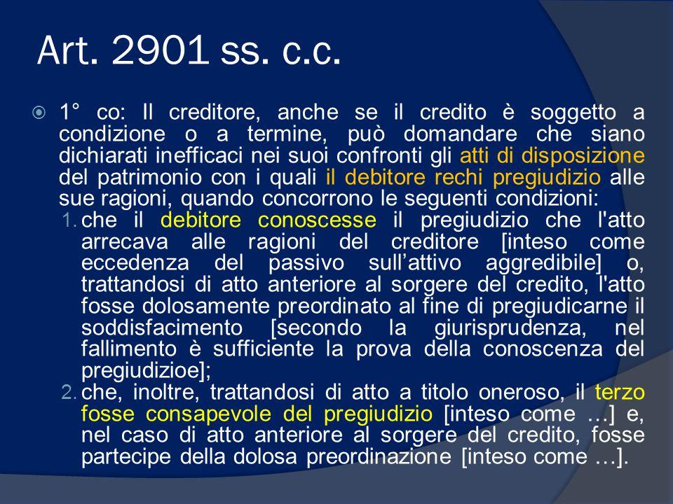 Art. 2901 ss. c.c.