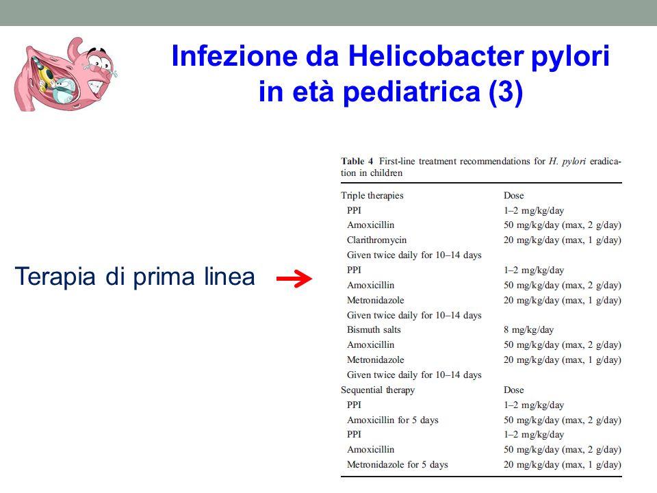 Infezione da Helicobacter pylori in età pediatrica (3)