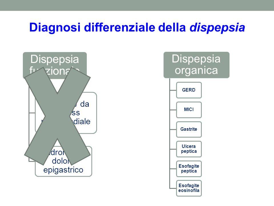 Diagnosi differenziale della dispepsia