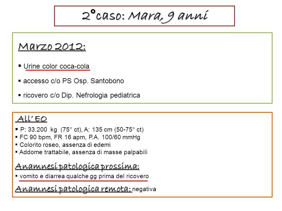 2°caso: Mara, 9 anni Marzo 2012: All' EO Anamnesi patologica prossima: