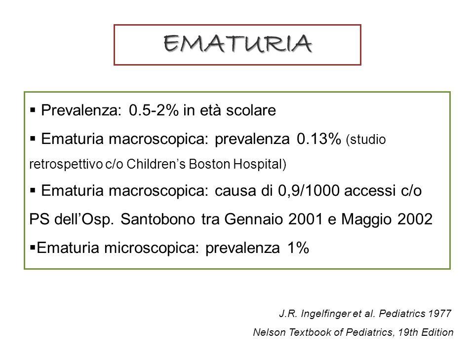 EMATURIA Prevalenza: 0.5-2% in età scolare