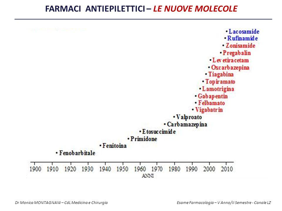 FARMACI ANTIEPILETTICI – LE NUOVE MOLECOLE