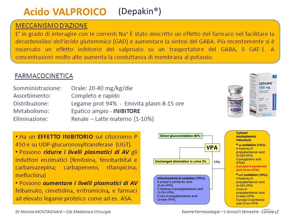 Acido VALPROICO (Depakin®) Meccanismo d'azione FARMACOCINETICA