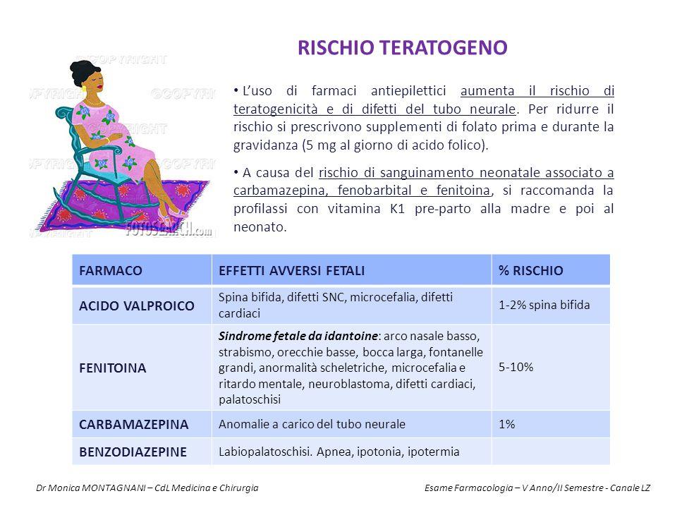 RISCHIO TERATOGENO