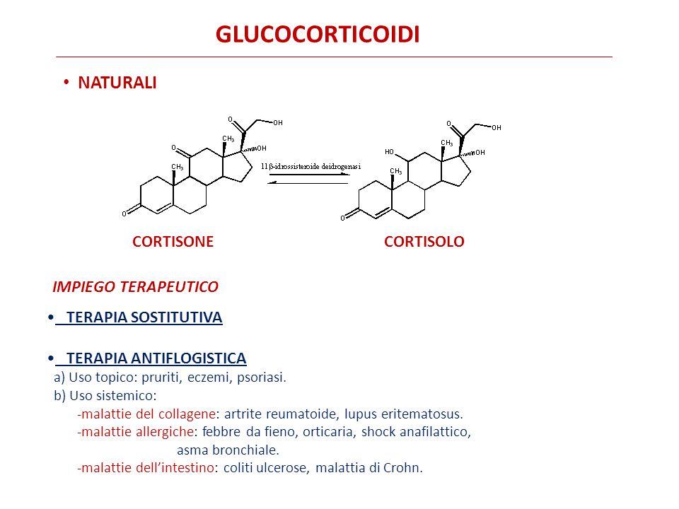 GLUCOCORTICOIDI NATURALI CORTISONE CORTISOLO Impiego terapeutico