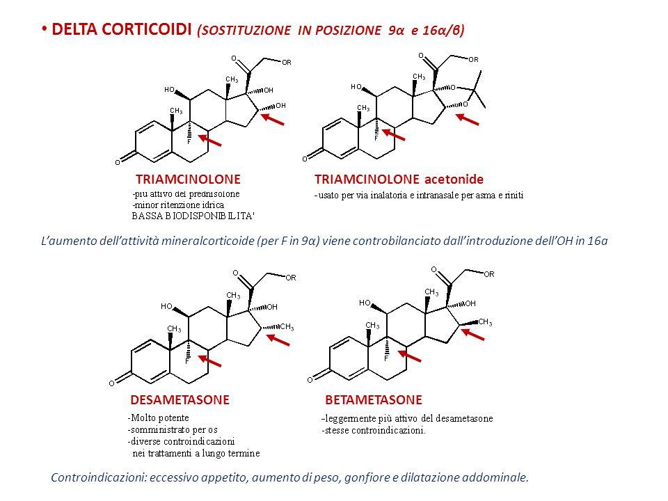 DELTA CORTICOIDI (SOSTITUZIONE IN POSIZIONE 9α e 16α/β)