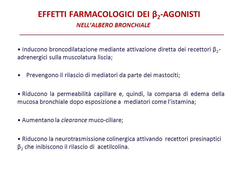 EFFETTI FARMACOLOGICI DEI β2-AGONISTI
