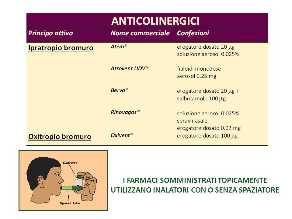 I farmaci somministrati topicamente utilizzano inalatori con o senza spaziatore