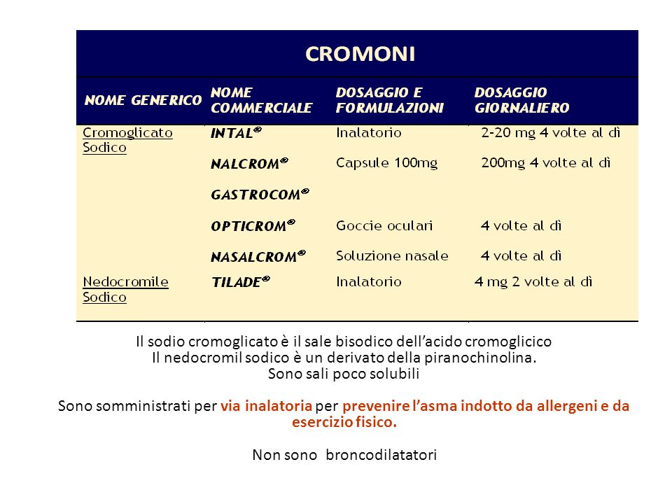 Il sodio cromoglicato è il sale bisodico dell'acido cromoglicico