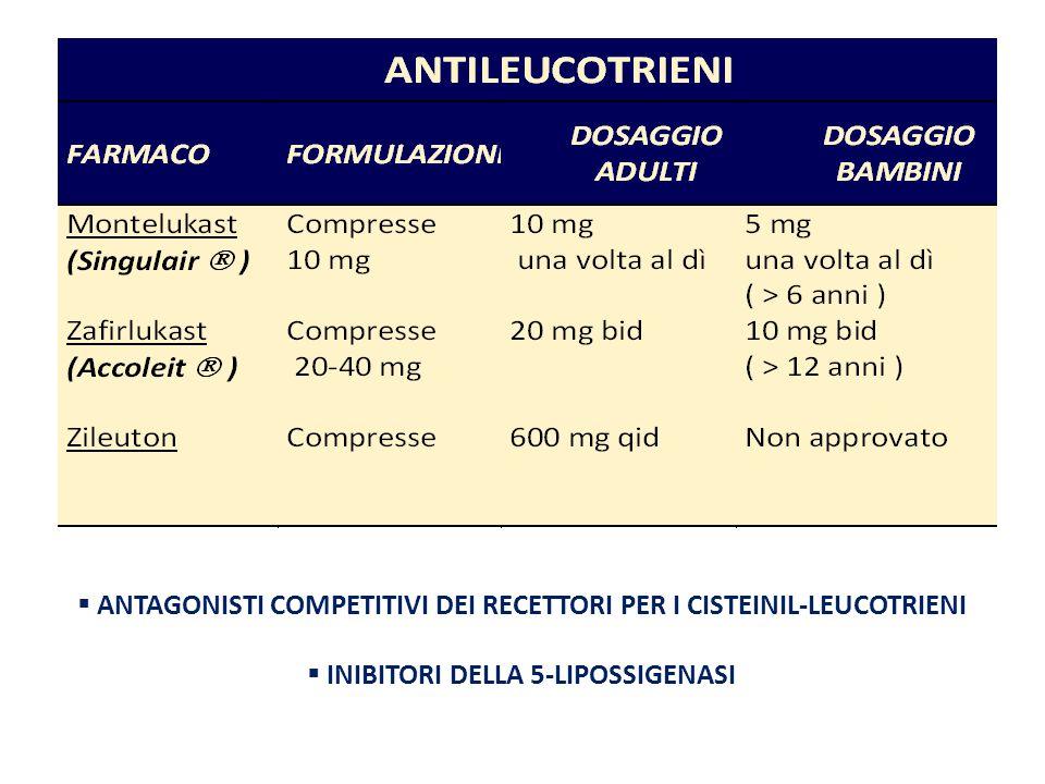 Antagonisti competitivi dei recettori per i cisteinil-leucotrieni