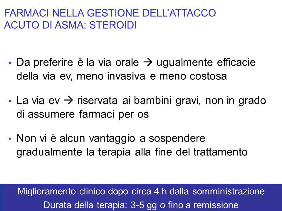 FARMACI NELLA GESTIONE DELL'ATTACCO ACUTO DI ASMA: STEROIDI