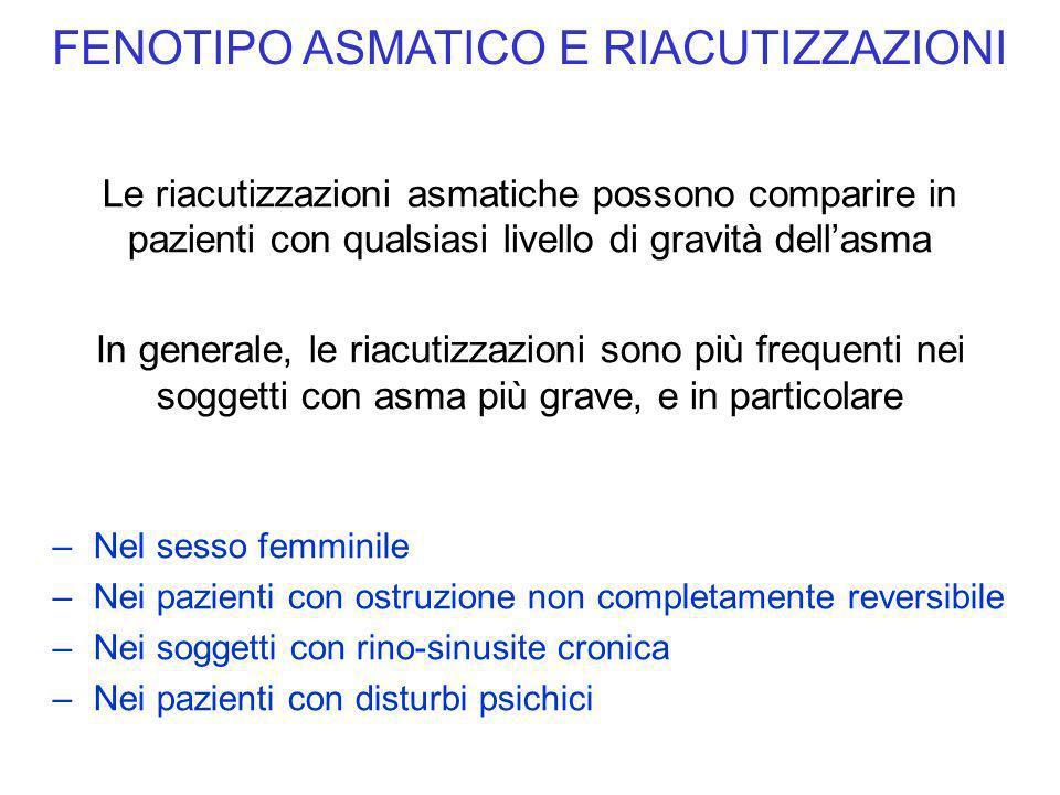 FENOTIPO ASMATICO E RIACUTIZZAZIONI