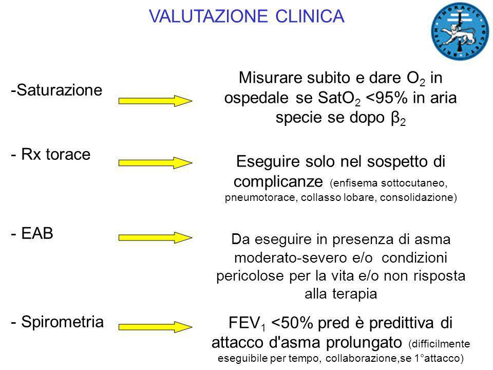 VALUTAZIONE CLINICA Misurare subito e dare O2 in ospedale se SatO2 <95% in aria specie se dopo β2.