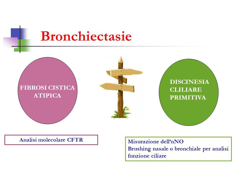Analisi molecolare CFTR