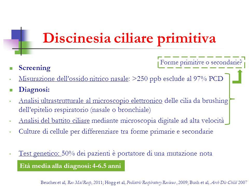 Discinesia ciliare primitiva