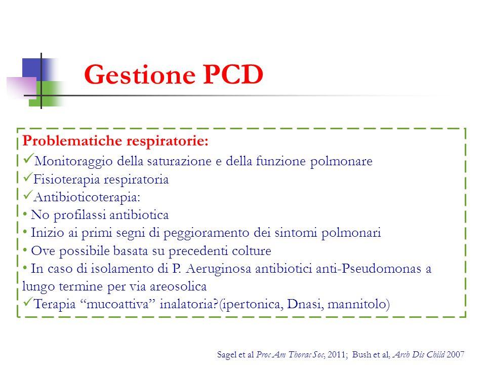 Gestione PCD Problematiche respiratorie:
