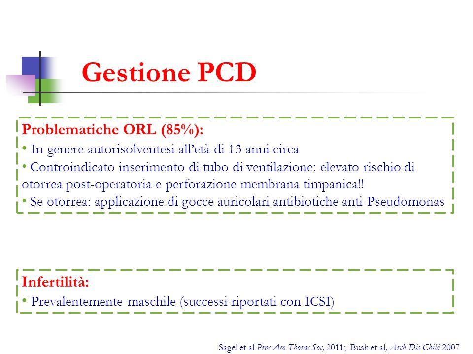 Gestione PCD Problematiche ORL (85%):