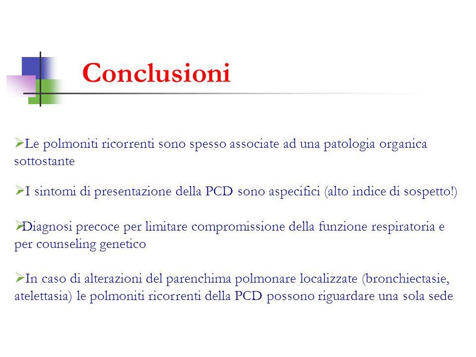 Conclusioni Le polmoniti ricorrenti sono spesso associate ad una patologia organica sottostante.