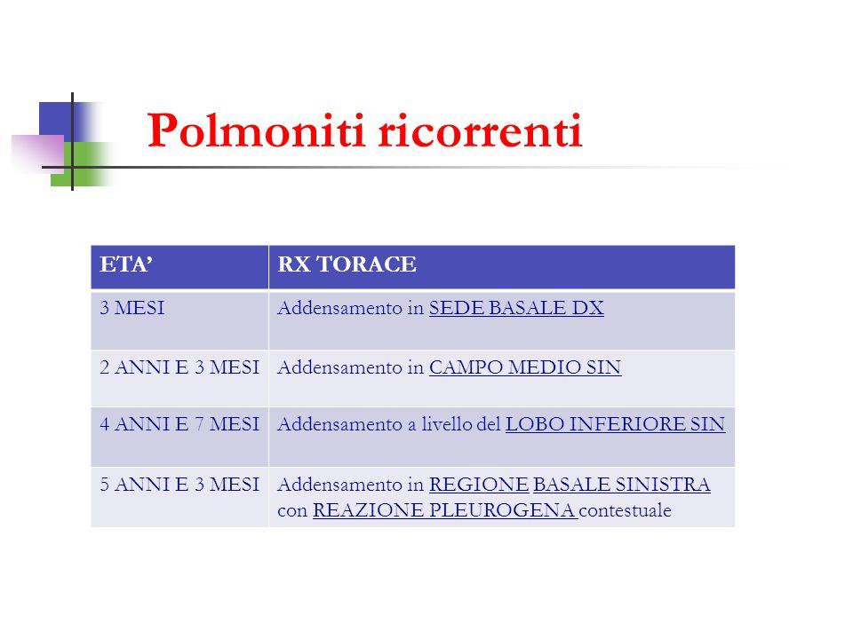 Polmoniti ricorrenti ETA' RX TORACE 3 MESI