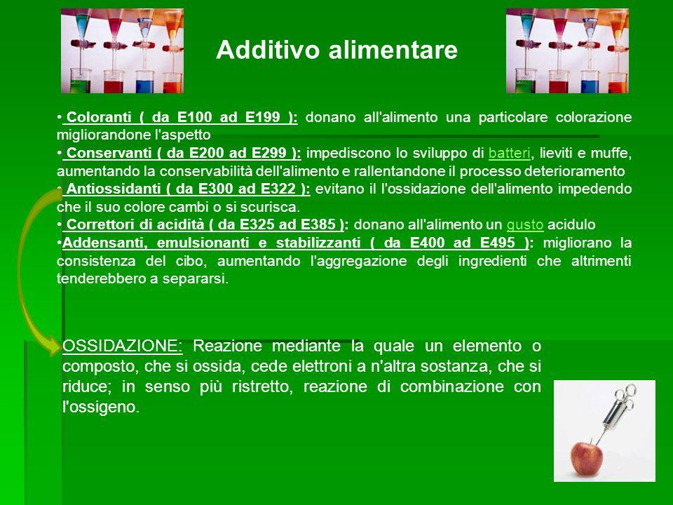 Additivo alimentare Coloranti ( da E100 ad E199 ): donano all alimento una particolare colorazione migliorandone l aspetto.