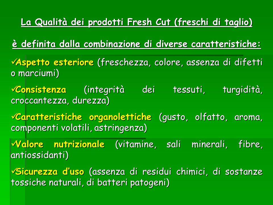 La Qualità dei prodotti Fresh Cut (freschi di taglio)