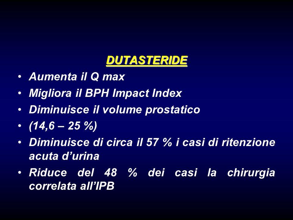 DUTASTERIDE Aumenta il Q max. Migliora il BPH Impact Index. Diminuisce il volume prostatico. (14,6 – 25 %)