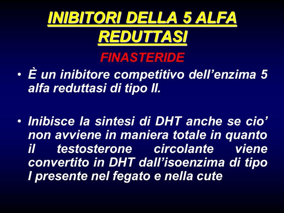 INIBITORI DELLA 5 ALFA REDUTTASI