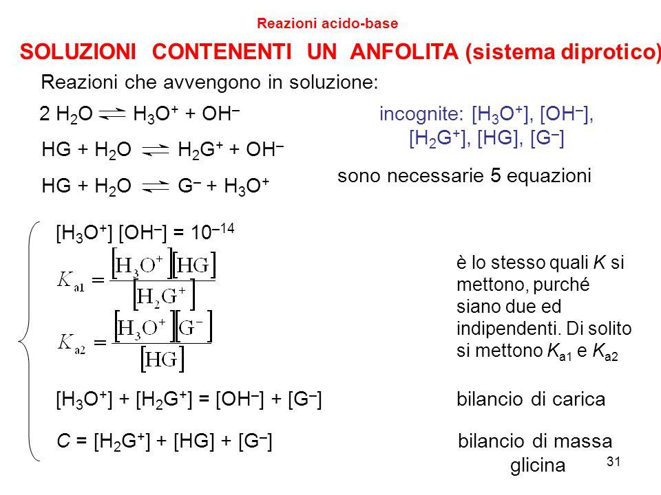 SOLUZIONI CONTENENTI UN ANFOLITA (sistema diprotico)