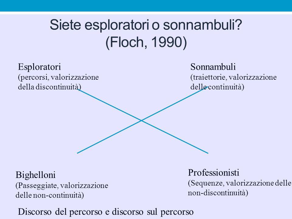 Siete esploratori o sonnambuli (Floch, 1990)