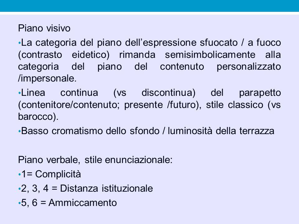 Piano visivo