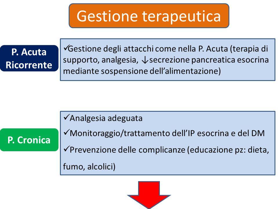 Gestione terapeutica P. Acuta Ricorrente P. Cronica