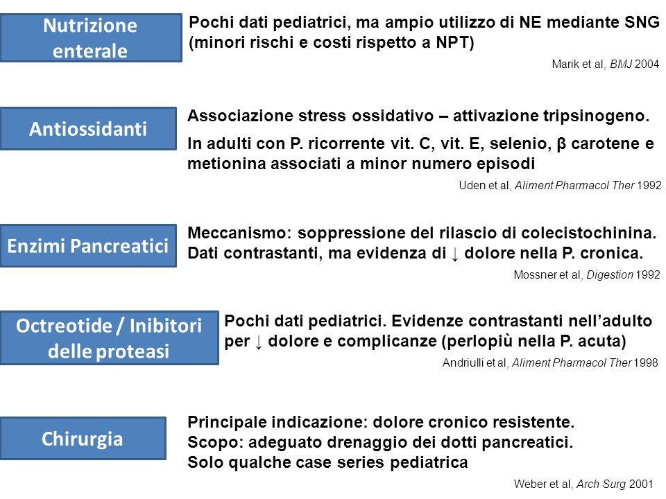 Octreotide / Inibitori delle proteasi