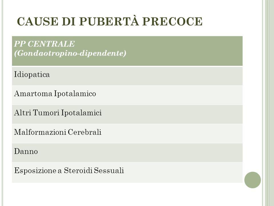 CAUSE DI PUBERTÀ PRECOCE
