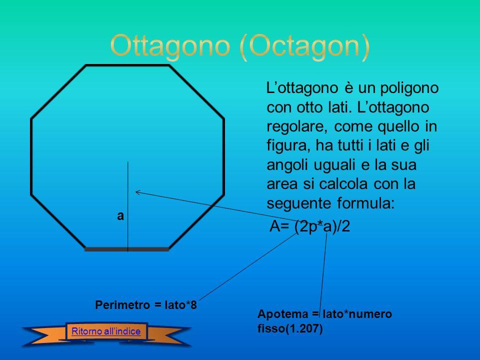 Ottagono (Octagon)