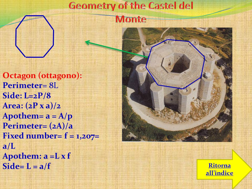Geometry of the Castel del Monte